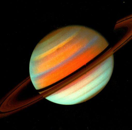 Saturn Return Vedic Astrology Reading