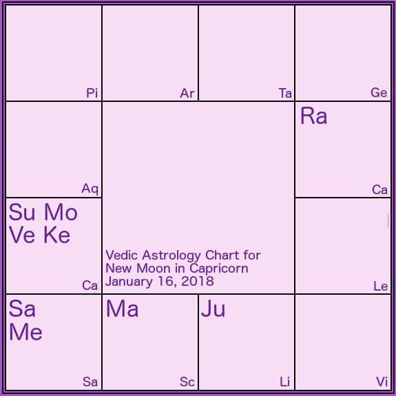Eclipse Archives Page 2 Of 6 Somya Devi Vedic Astrology