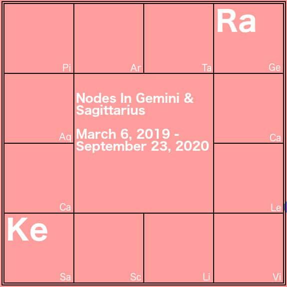 nodes in gemini sagittarius